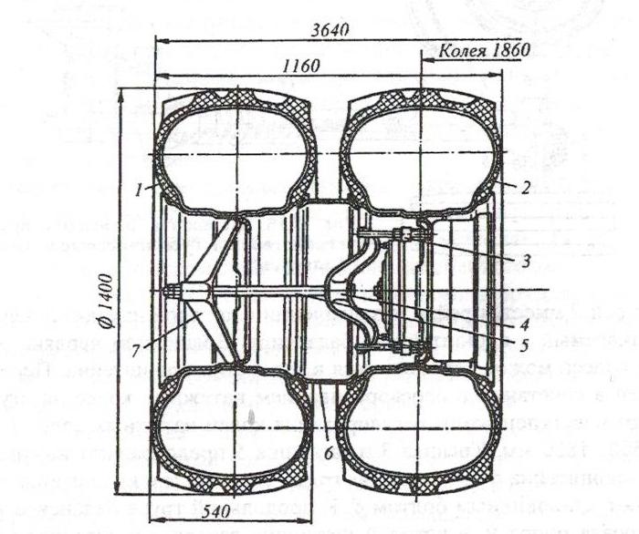 колесных тракторов