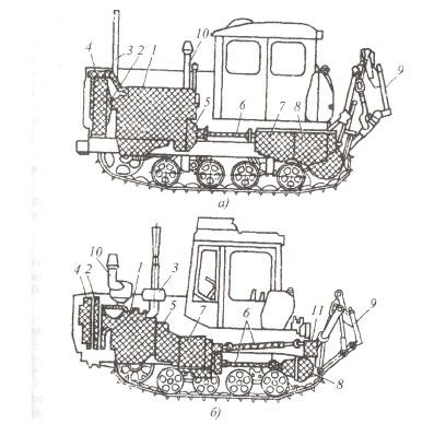и гусеничного тракторов