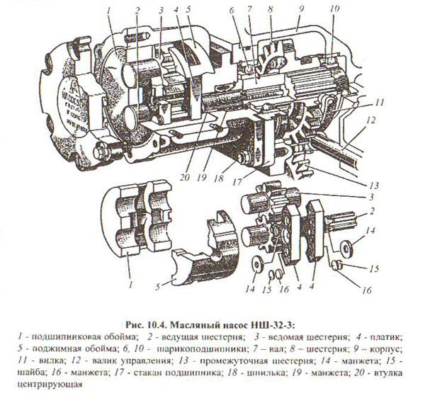 Маслянный насос НШ-32