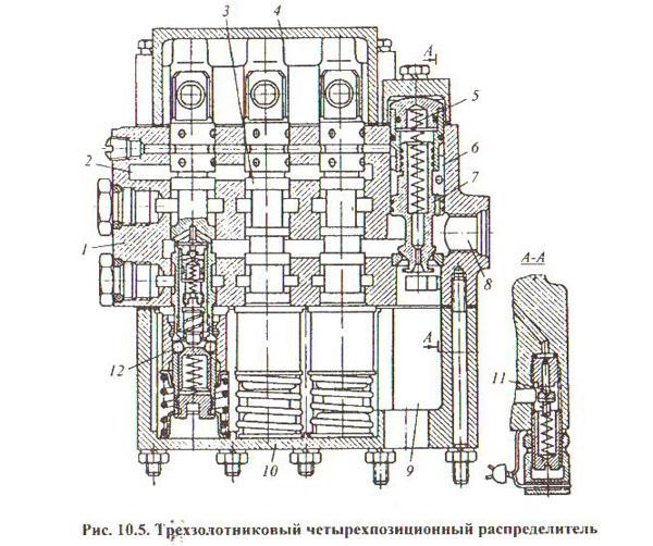 Гидравлический распределитель МТЗ 82: возможные.