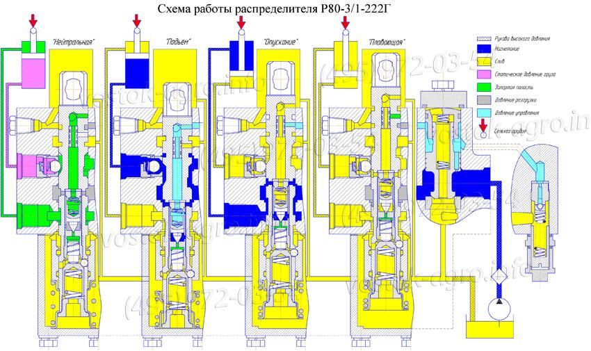 Распределитель р-200 его схема